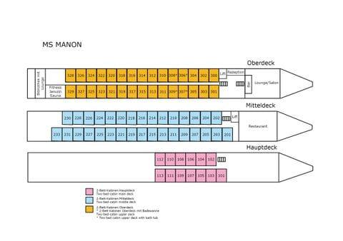 Deckplan MS SE-MANON