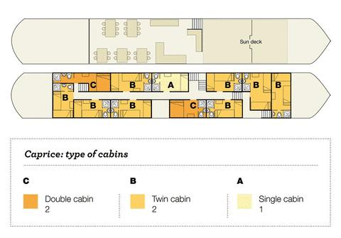 Deckplan MS CAPRICE